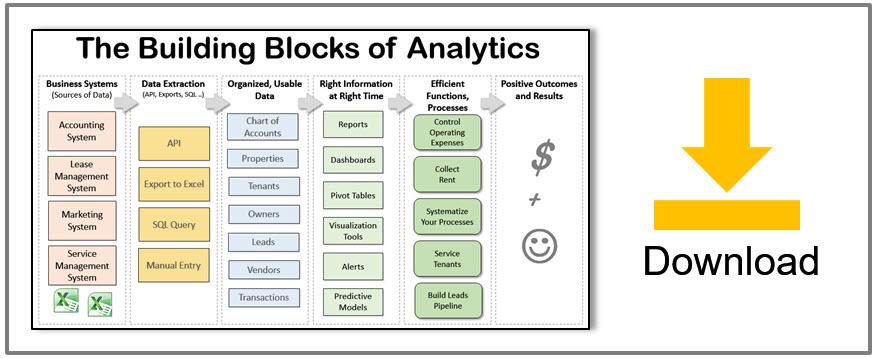 Download Diagram – The Building Blocks of Analytics