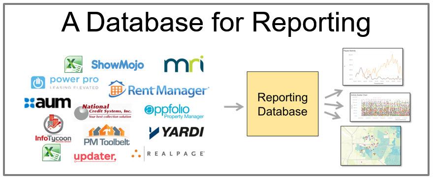 property management database