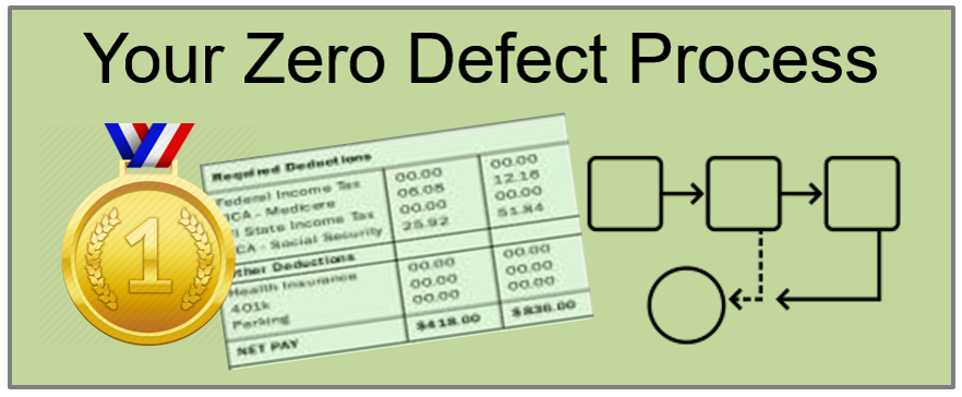 You are already at zero defects