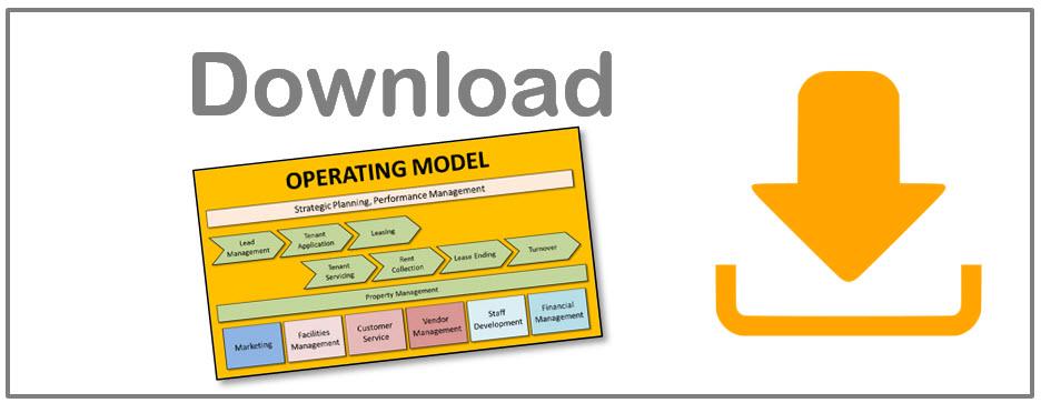 Property Management Business Model Diagrams