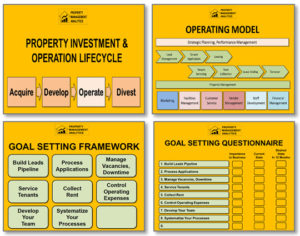 property management business model