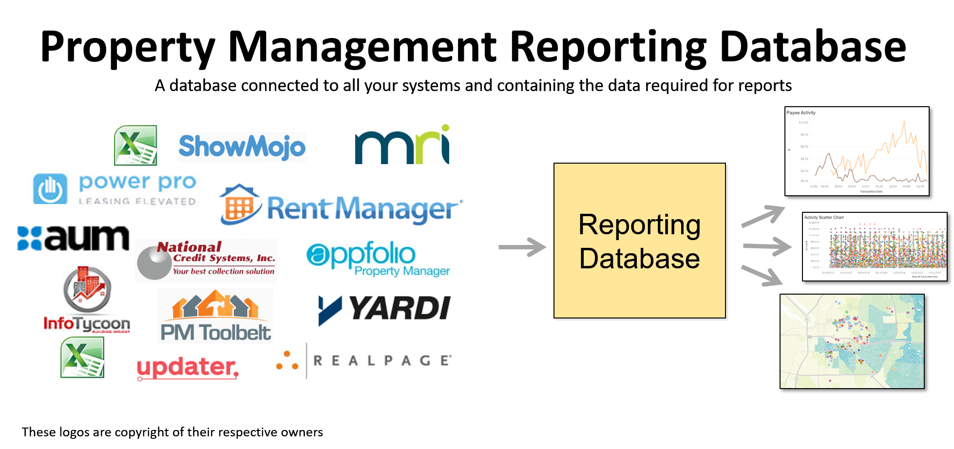 property management reporting database