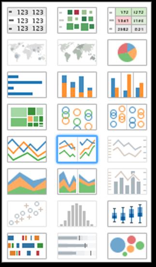 visual data analysis property management
