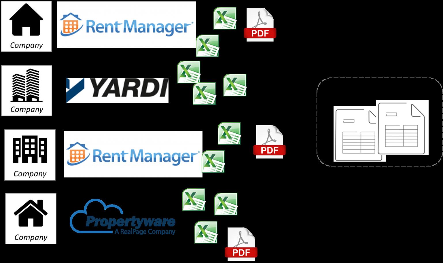 property acquisition data constraints