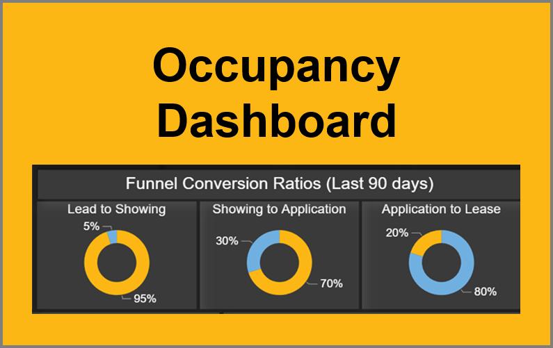 powerbi occupancy dashboard