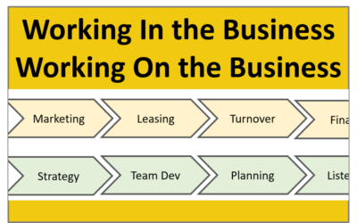 Do You Work On or In the Business?